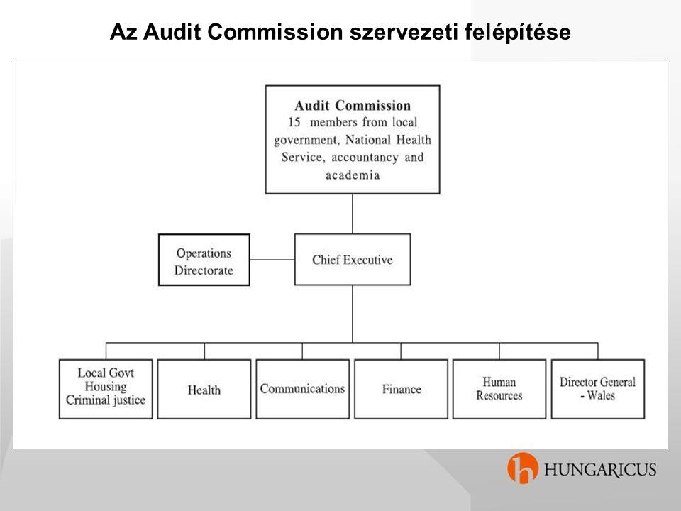 Az Audit Commission szervezeti felépítése