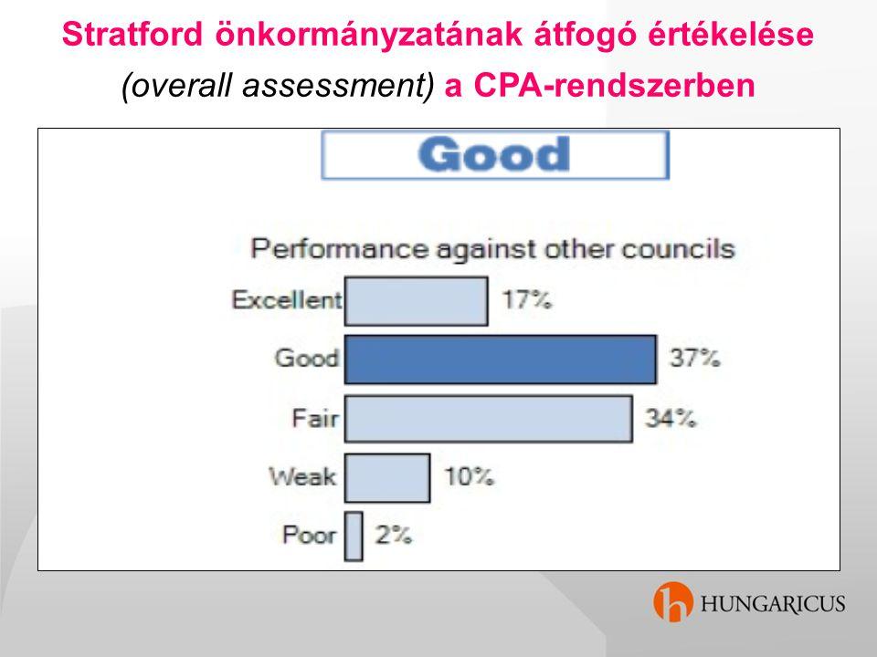 Stratford önkormányzatának átfogó értékelése