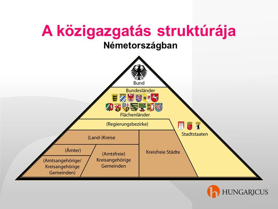 A közigazgatás struktúrája