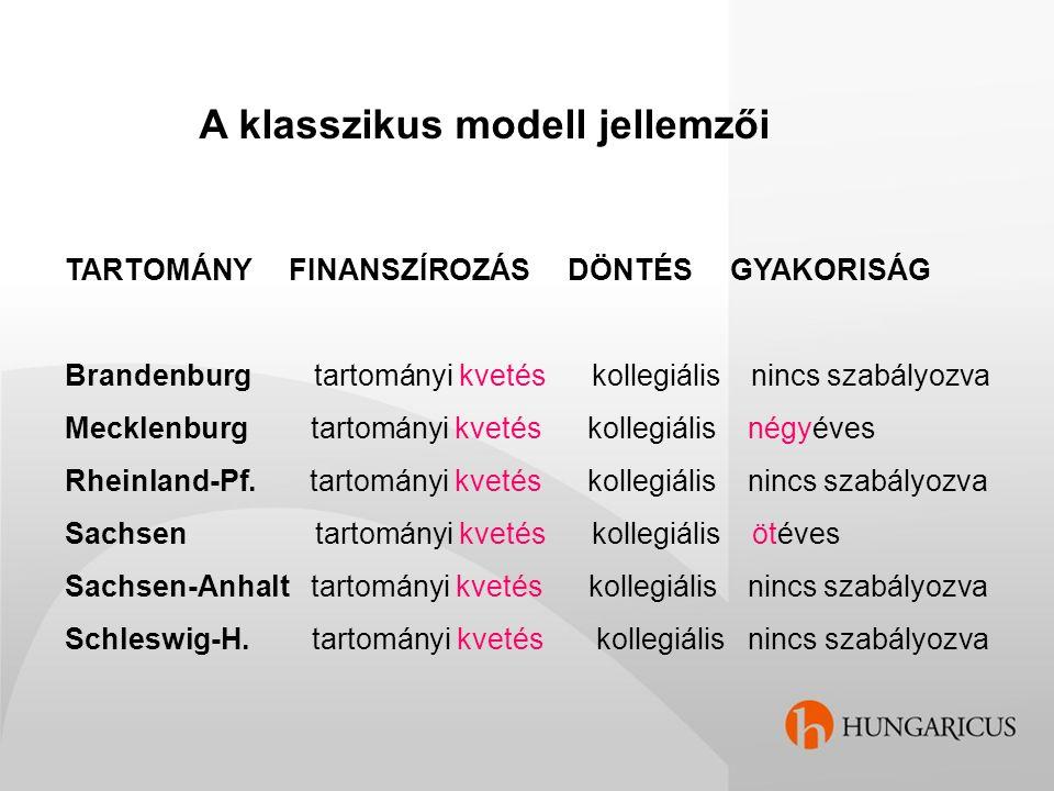 A klasszikus modell jellemzői