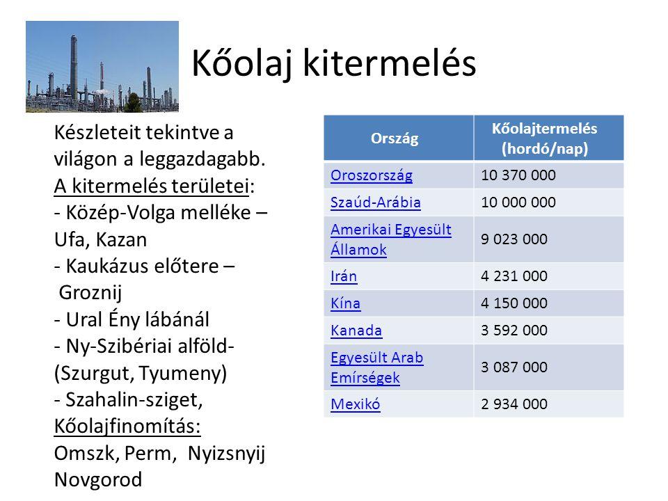Kőolajtermelés (hordó/nap)