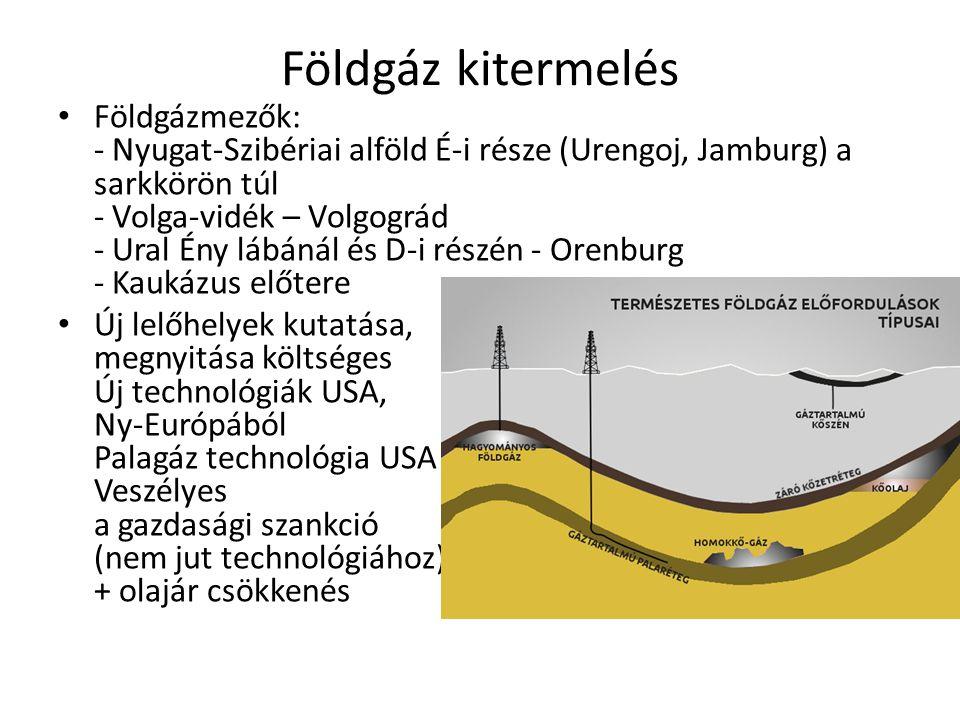 Földgáz kitermelés