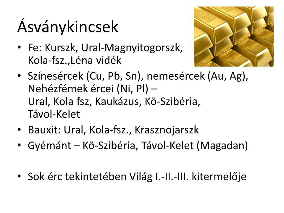 Ásványkincsek Fe: Kurszk, Ural-Magnyitogorszk, Kola-fsz.,Léna vidék