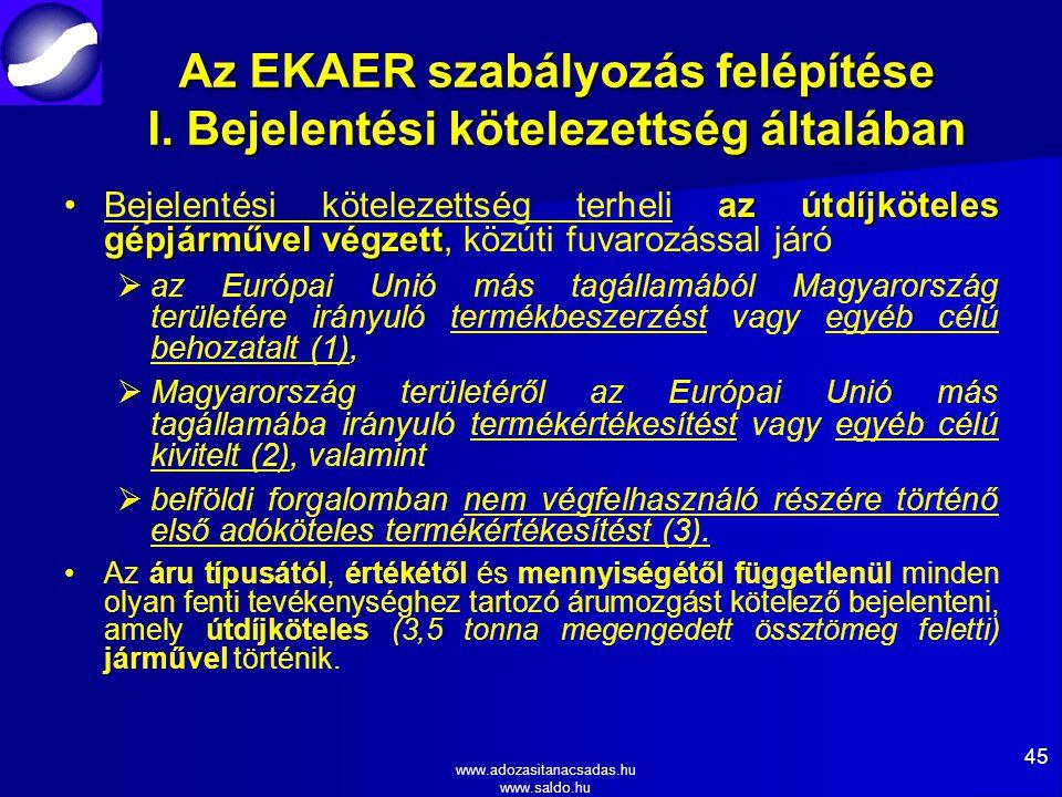 Az EKAER szabályozás felépítése I. Bejelentési kötelezettség általában