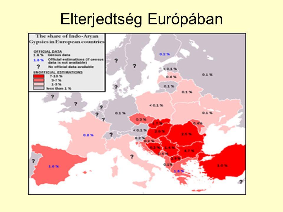 Elterjedtség Európában