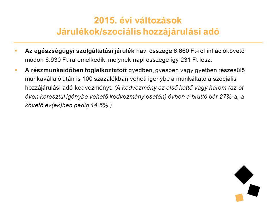 2015. évi változások Járulékok/szociális hozzájárulási adó