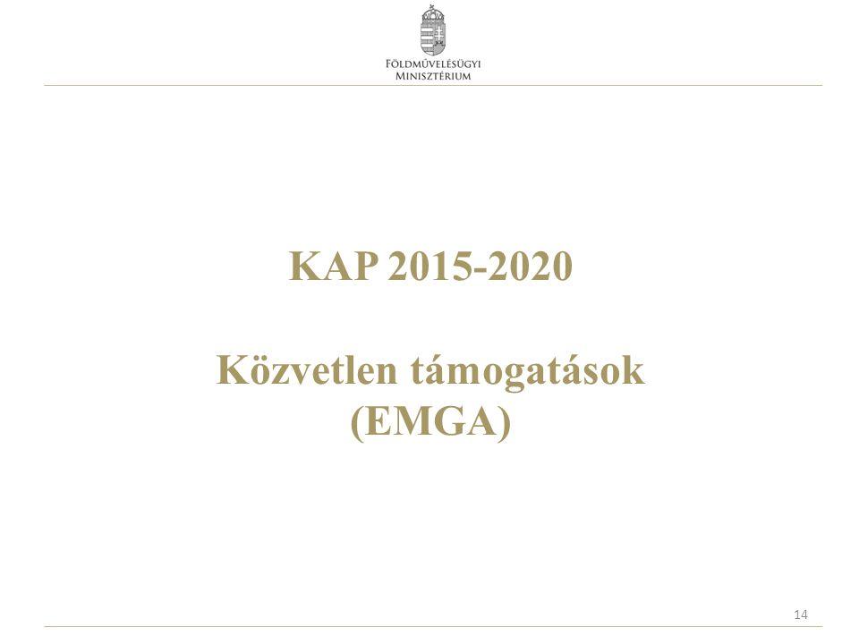 KAP 2015-2020 Közvetlen támogatások (EMGA)