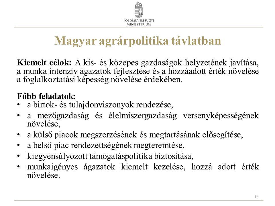 Magyar agrárpolitika távlatban