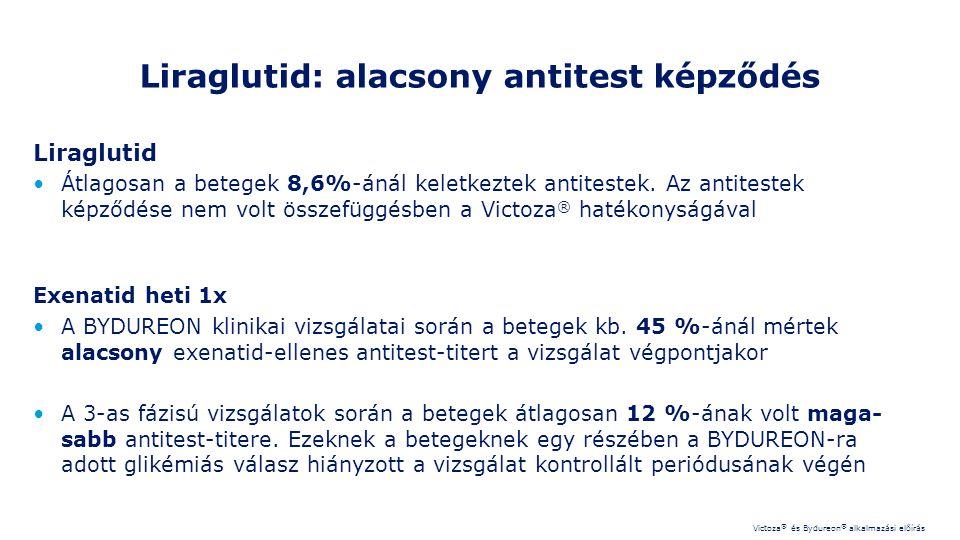 Liraglutid: alacsony antitest képződés