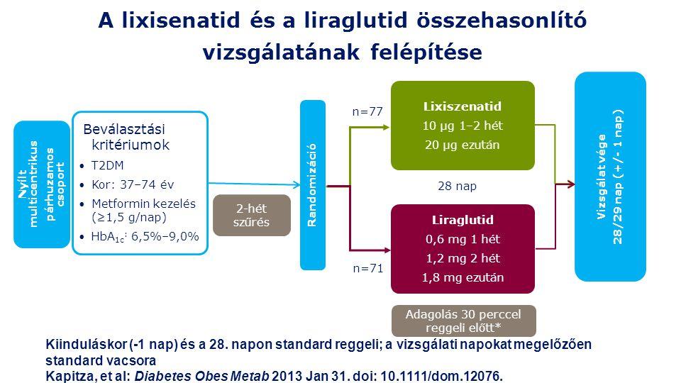 A lixisenatid és a liraglutid összehasonlító vizsgálatának felépítése