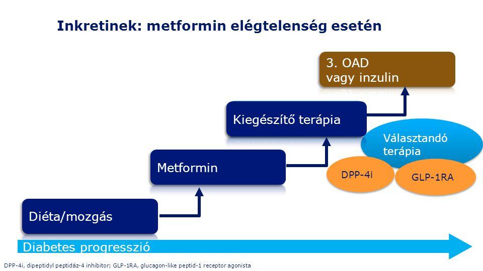 Inkretinek: metformin elégtelenség esetén