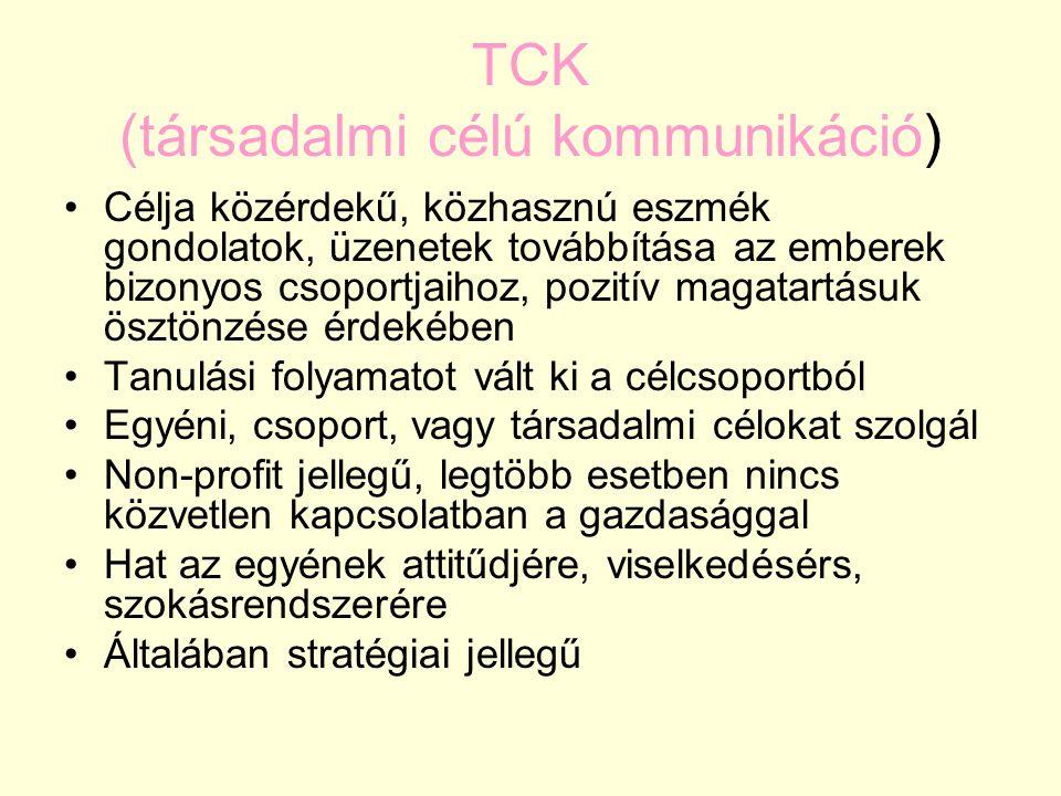 TCK (társadalmi célú kommunikáció)