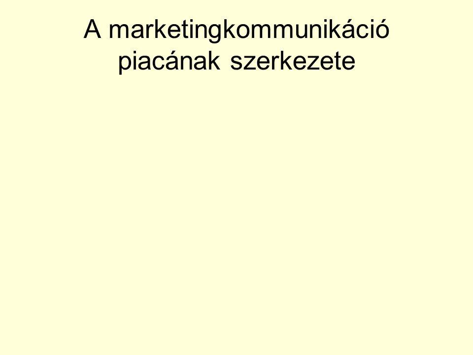 A marketingkommunikáció piacának szerkezete