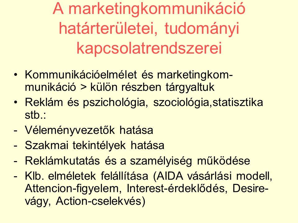 A marketingkommunikáció határterületei, tudományi kapcsolatrendszerei