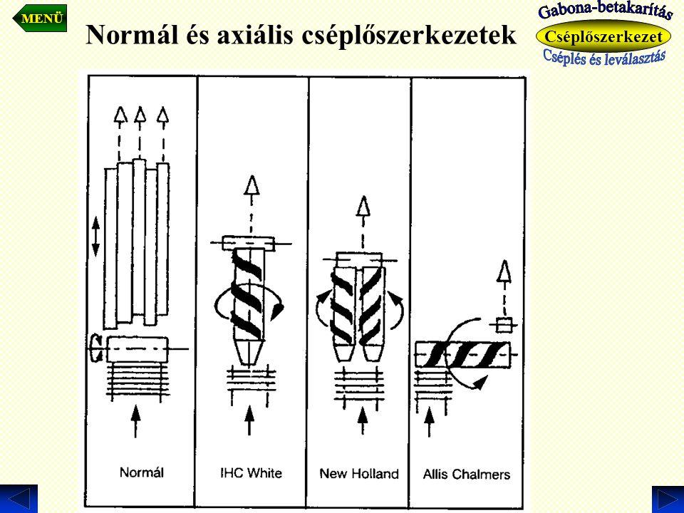 Normál és axiális cséplőszerkezetek
