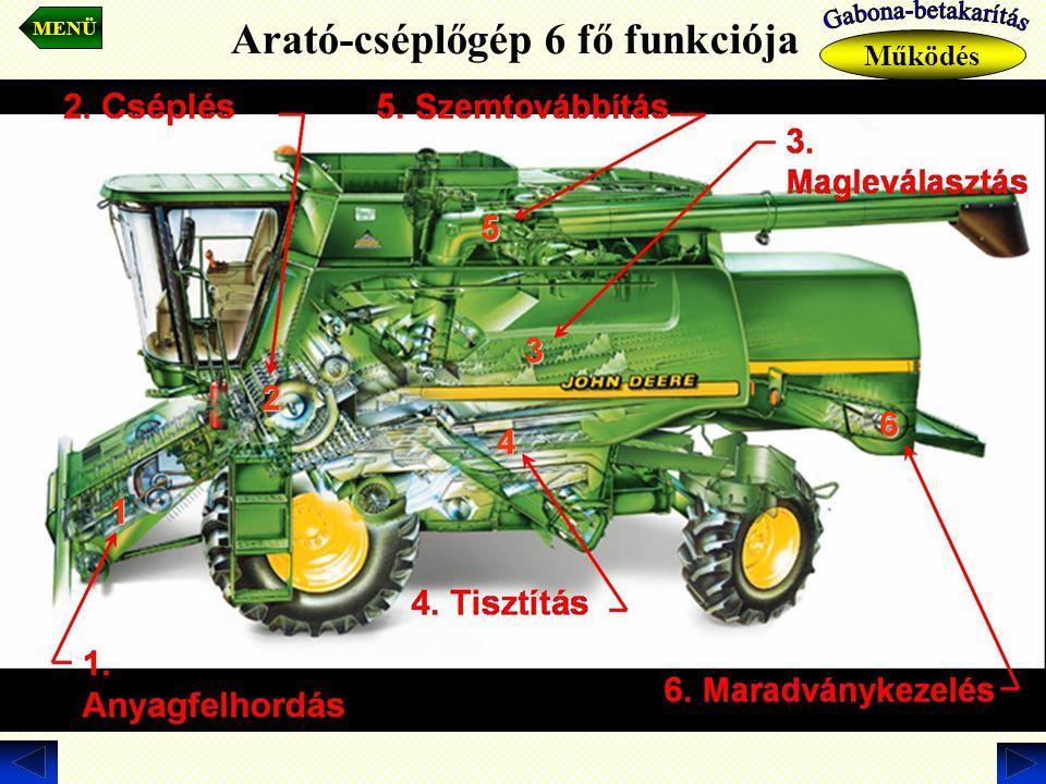 Arató-cséplőgép 6 fő funkciója