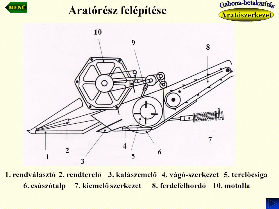 6. csúszótalp 7. kiemelő szerkezet 8. ferdefelhordó 10. motolla