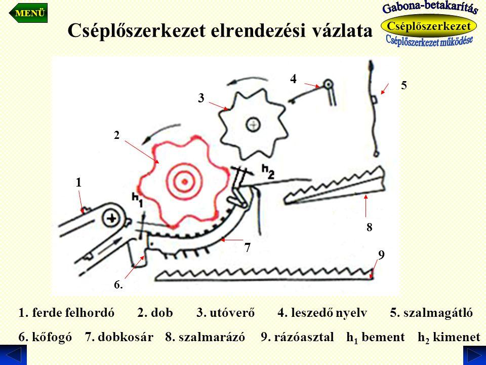 Cséplőszerkezet elrendezési vázlata