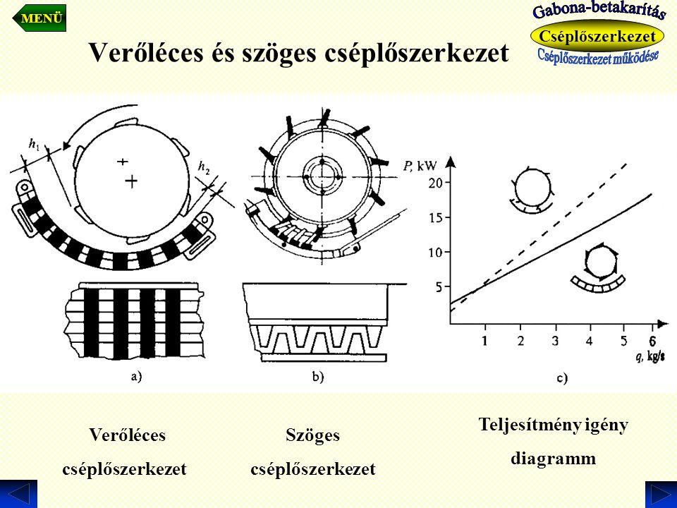 Verőléces és szöges cséplőszerkezet