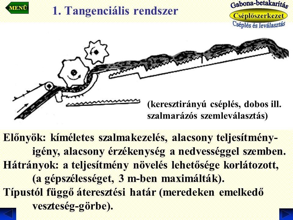1. Tangenciális rendszer