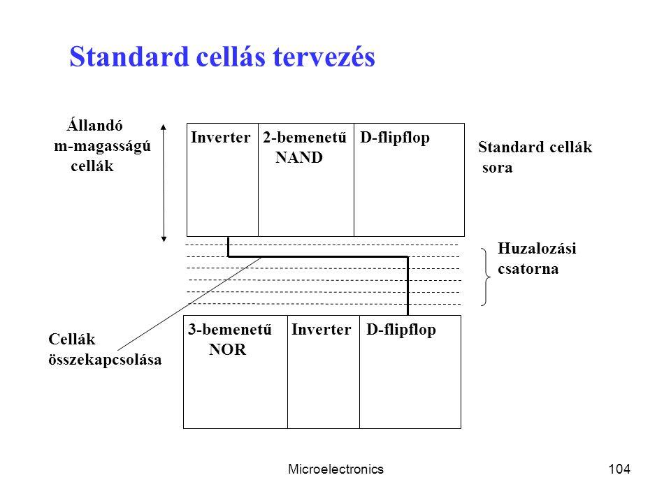 Standard cellás tervezés