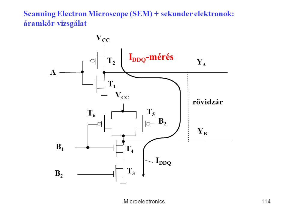 Scanning Electron Microscope (SEM) + sekunder elektronok: áramkör-vizsgálat