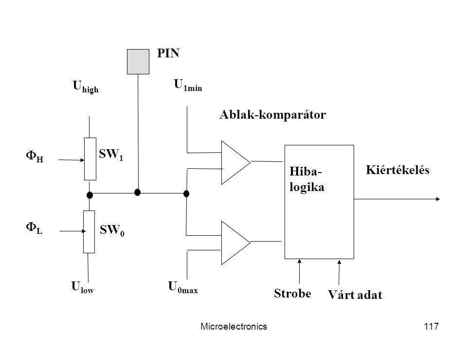 PIN Uhigh U1min Ablak-komparátor H SW1 Hiba- logika Kiértékelés L