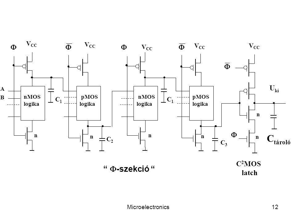 Ctároló -szekció      Uki  C2MOS latch C1 C1 C2 C3 VCC VCC
