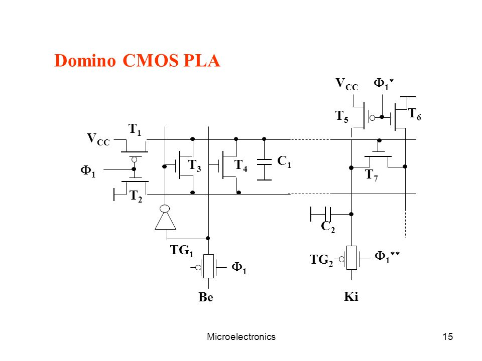 Domino CMOS PLA VCC 1 T5 T6 T1 VCC C1 T3 T4 1 T7 T2 C2 TG1 1 TG2