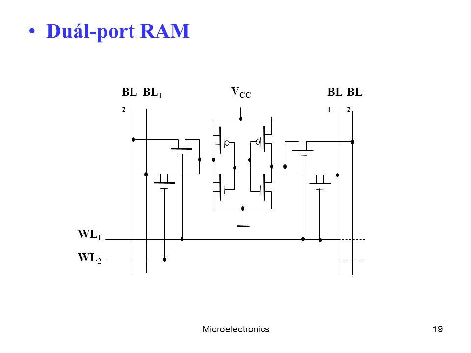 Duál-port RAM BL2 BL1 VCC BL1 BL2 WL1 WL2 Microelectronics