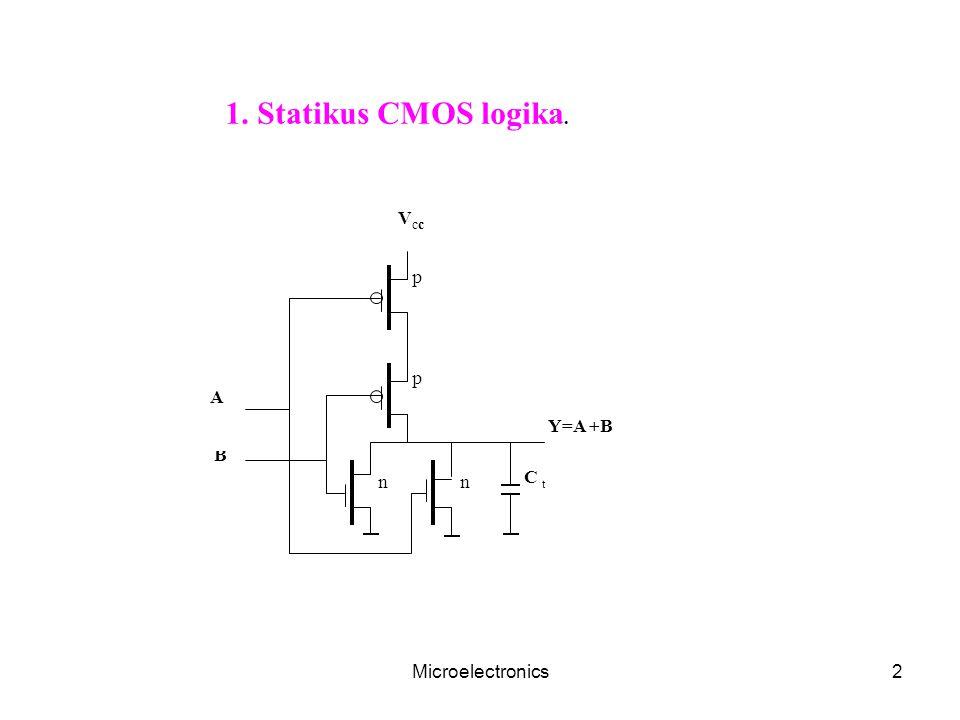 1. Statikus CMOS logika. Vcc p A Y=A +B B C t n Microelectronics