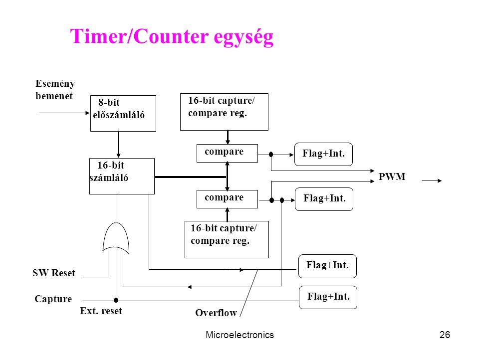 Timer/Counter egység Esemény bemenet 16-bit capture/ 8-bit