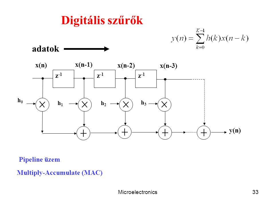 Digitális szűrők adatok x(n) x(n-1) x(n-2) x(n-3) z-1 z-1 z-1 y(n)