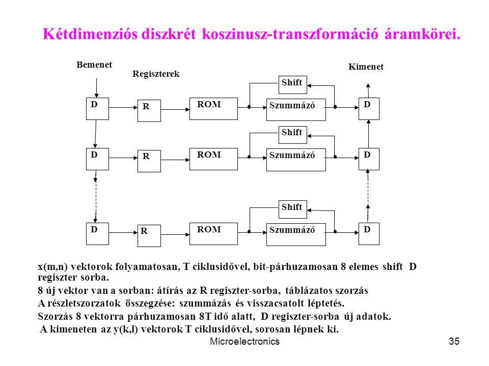 Kétdimenziós diszkrét koszinusz-transzformáció áramkörei.