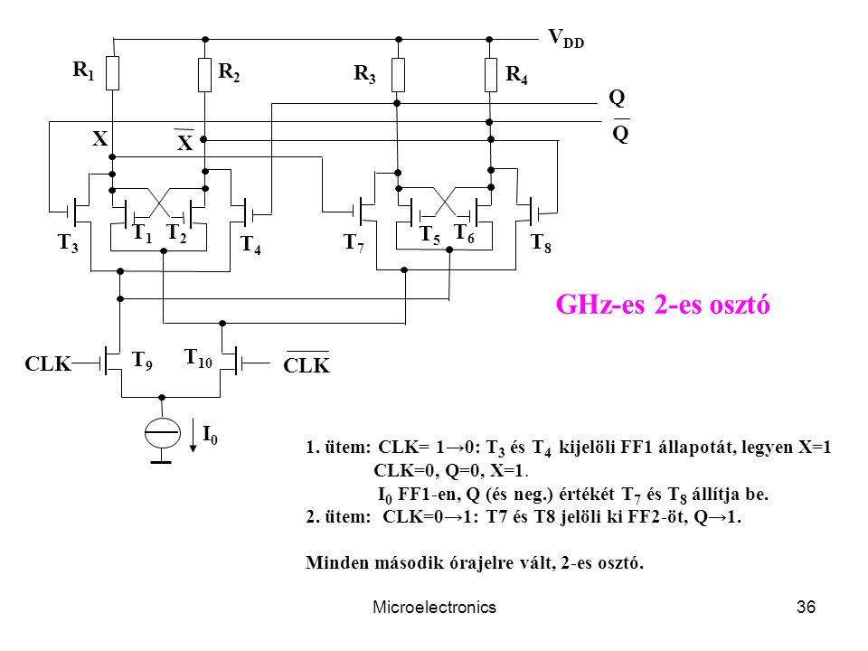 GHz-es 2-es osztó VDD R1 R2 R3 R4 Q Q X X T1 T2 T5 T6 T3 T4 T7 T8 CLK