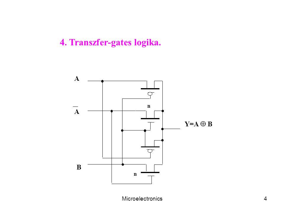 4. Transzfer-gates logika.