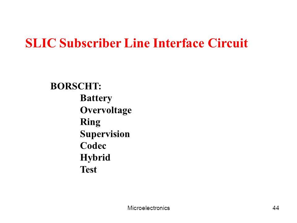 SLIC Subscriber Line Interface Circuit