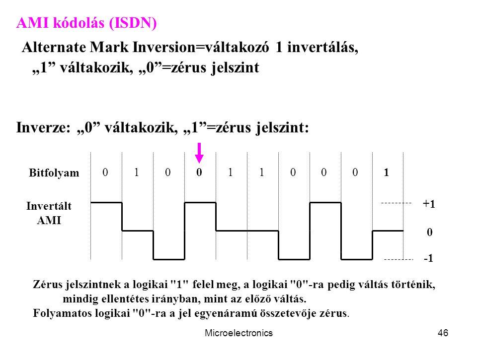 Alternate Mark Inversion=váltakozó 1 invertálás,