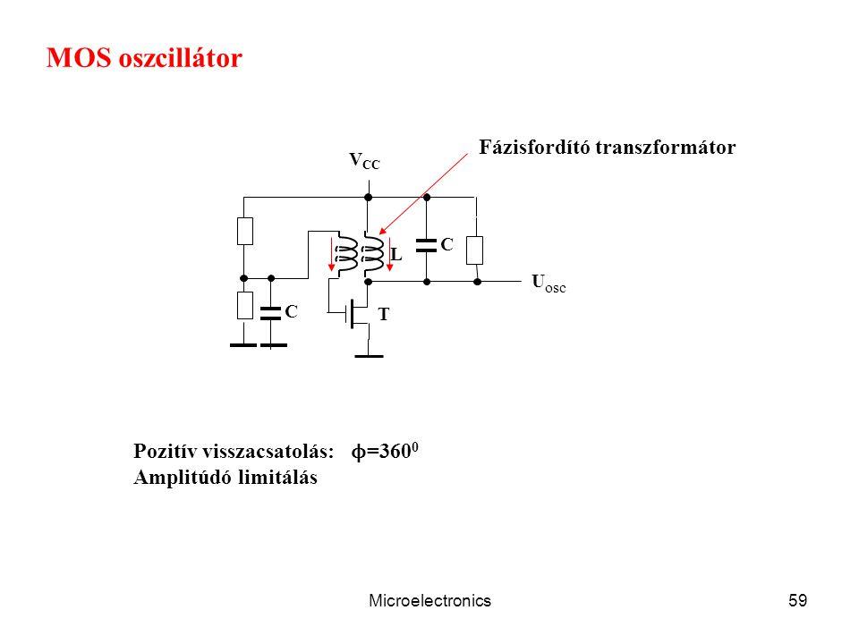 MOS oszcillátor Fázisfordító transzformátor