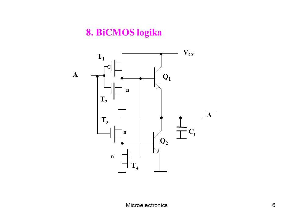 8. BiCMOS logika VCC T1 A Q1 n T2 A T3 n Ct Q2 n T4 Microelectronics
