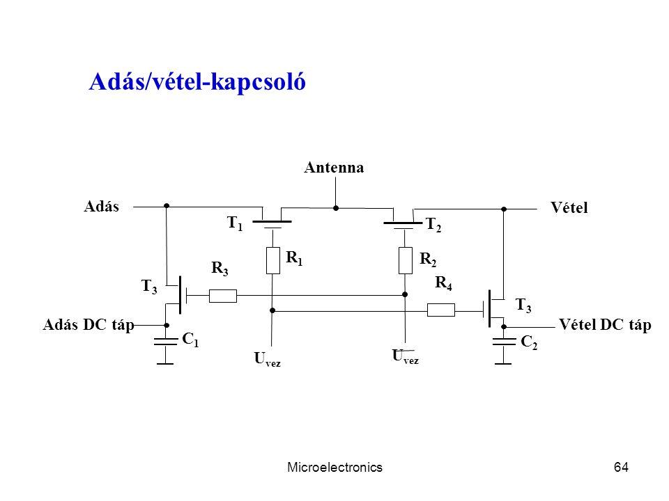 Adás/vétel-kapcsoló Antenna Adás Vétel T1 T2 R1 R2 R3 T3 R4 T3