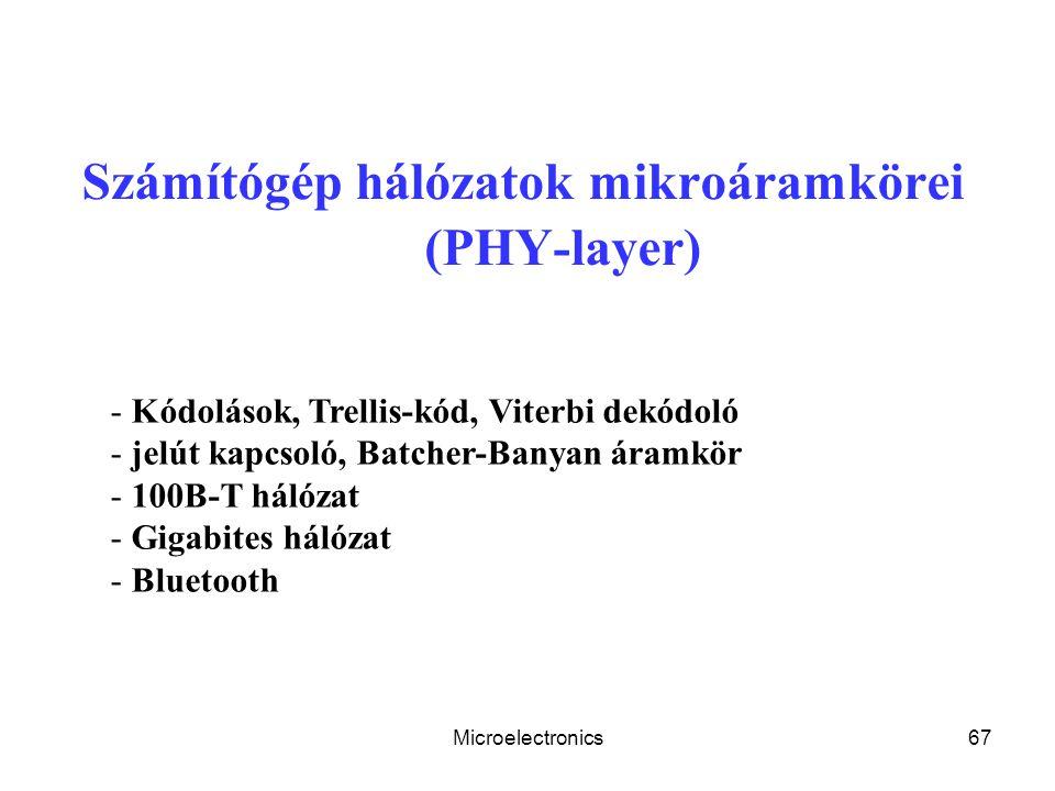 Számítógép hálózatok mikroáramkörei (PHY-layer)