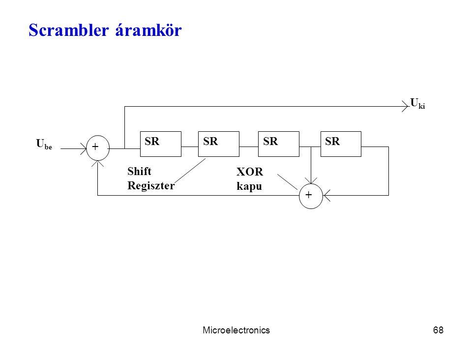 Scrambler áramkör Uki SR SR SR SR Ube + Shift Regiszter XOR kapu +