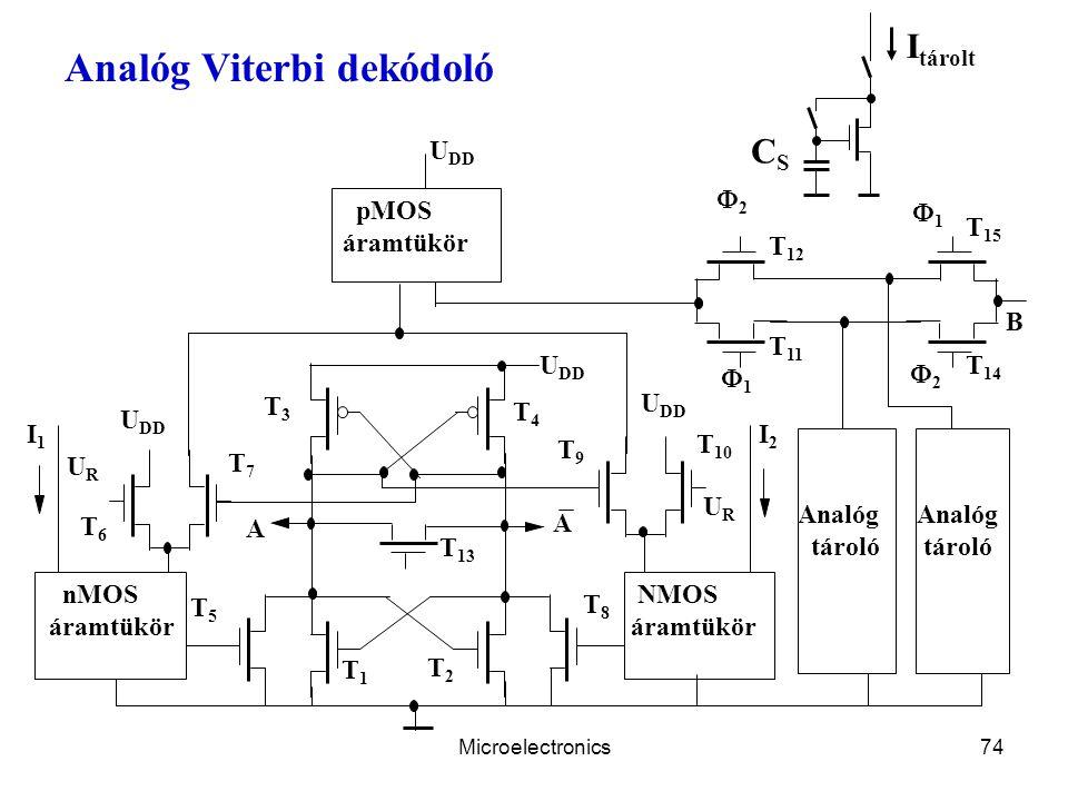 Analóg Viterbi dekódoló