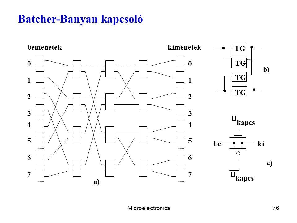 Batcher-Banyan kapcsoló