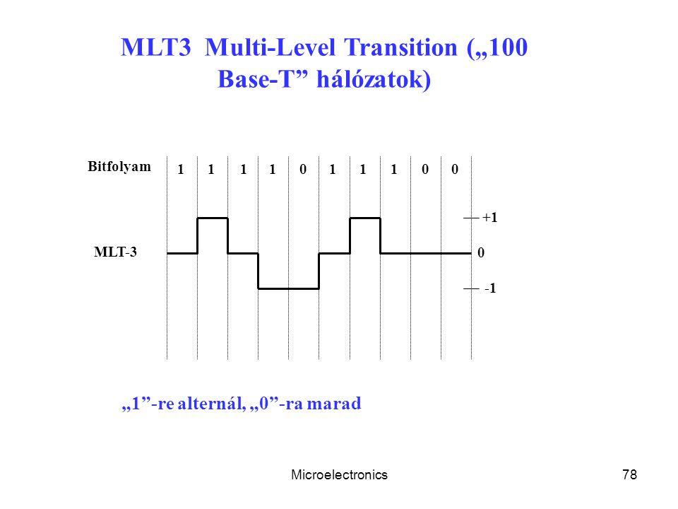 """MLT3 Multi-Level Transition (""""100 Base-T hálózatok)"""