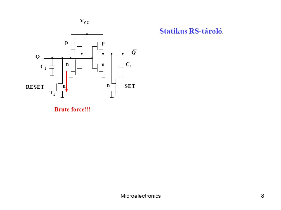 Statikus RS-tároló. Brute force!!! T1 n Q C2 p C1 SET RESET VCC