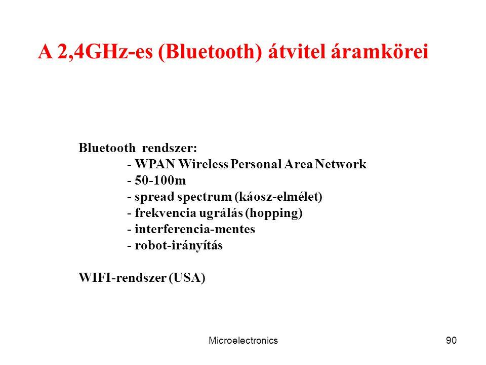 A 2,4GHz-es (Bluetooth) átvitel áramkörei
