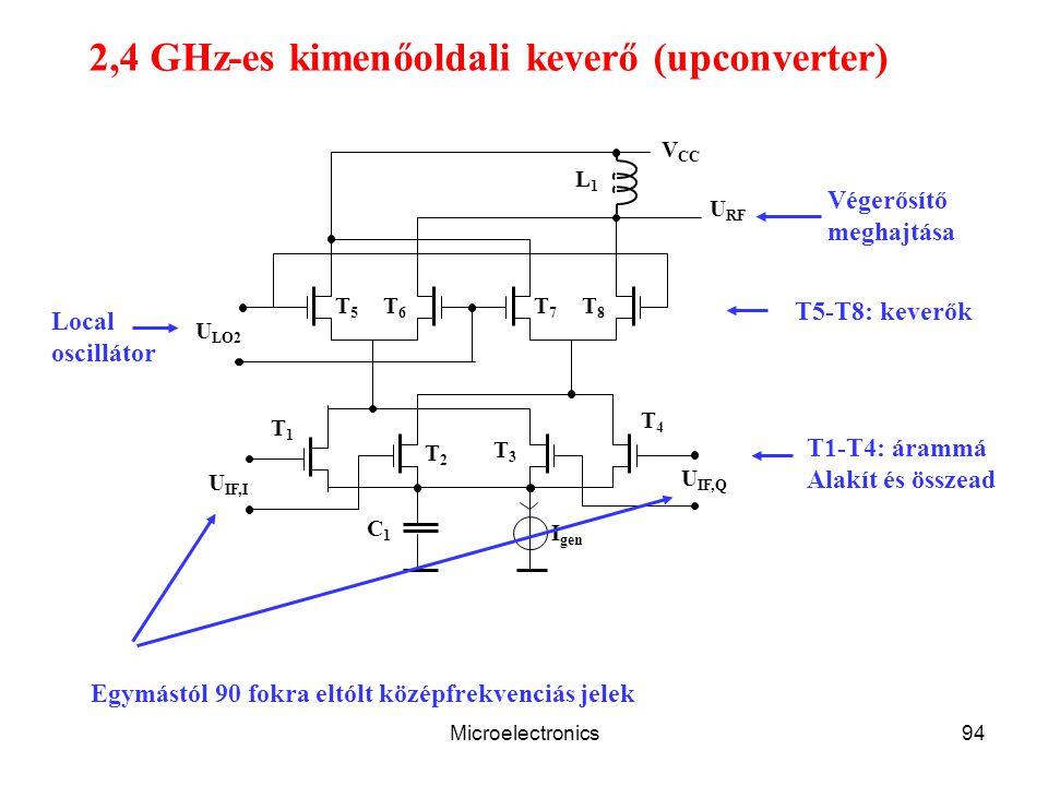 2,4 GHz-es kimenőoldali keverő (upconverter)