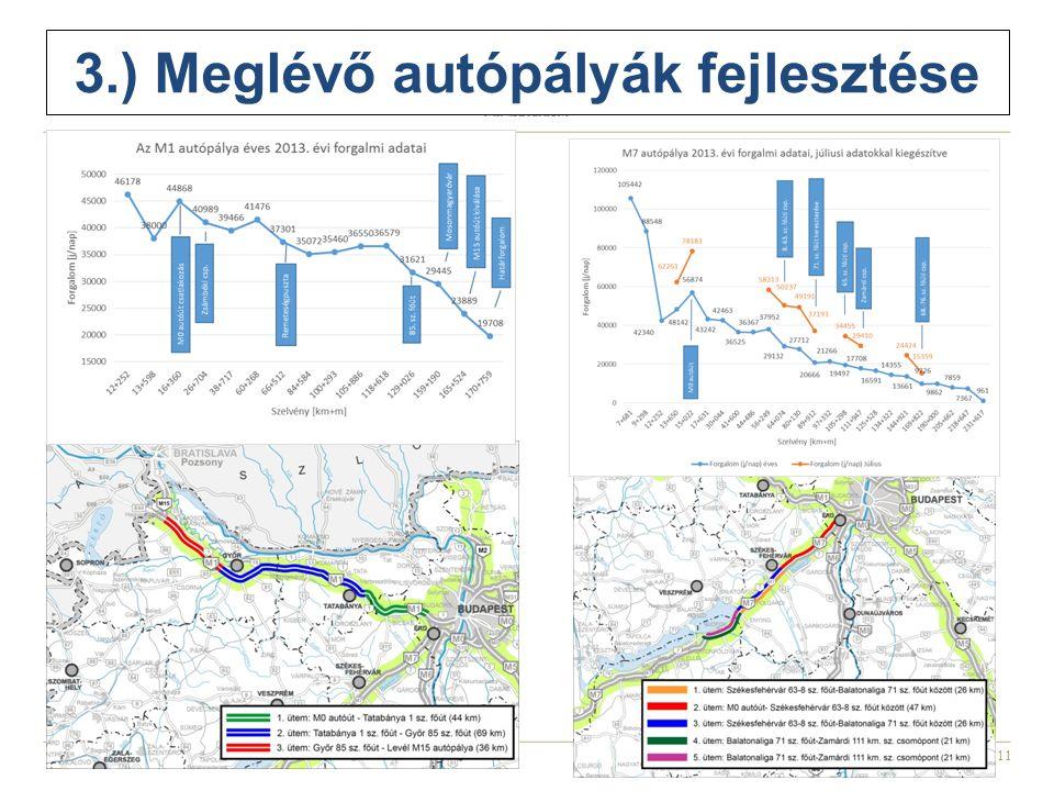 3.) Meglévő autópályák fejlesztése